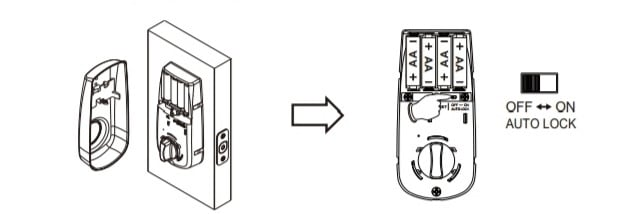 How to Reset a Gatehouse Electronic Door Lock
