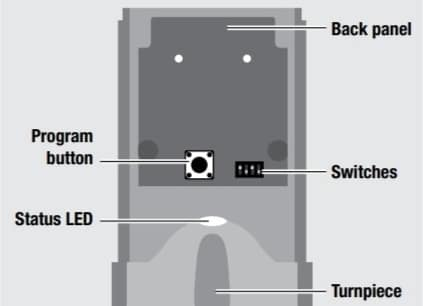 Where Is the Program Button on a Kwikset Lock?