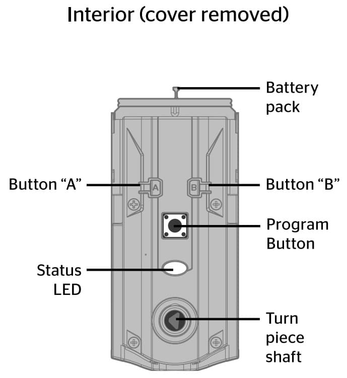Where Is the Program Button On a Kwikset Lock
